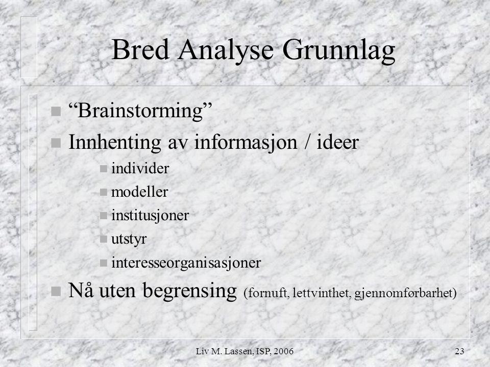 Bred Analyse Grunnlag Brainstorming