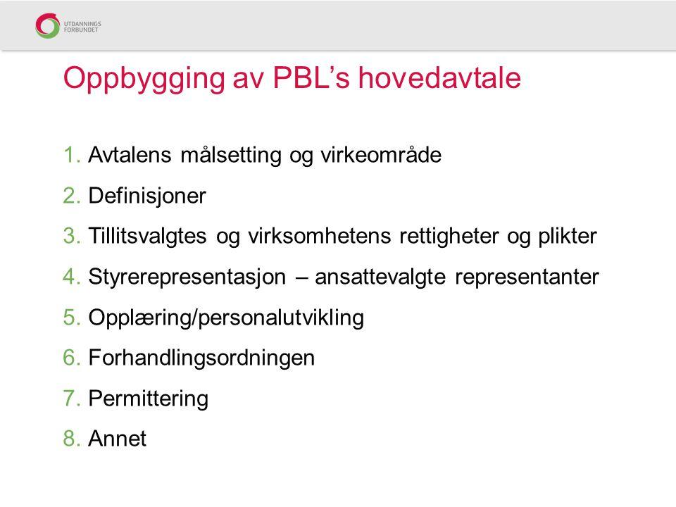 Oppbygging av PBL's hovedavtale