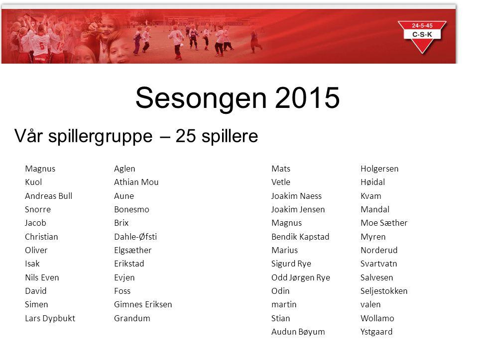 Sesongen 2015 Vår spillergruppe – 25 spillere Magnus Aglen Mats