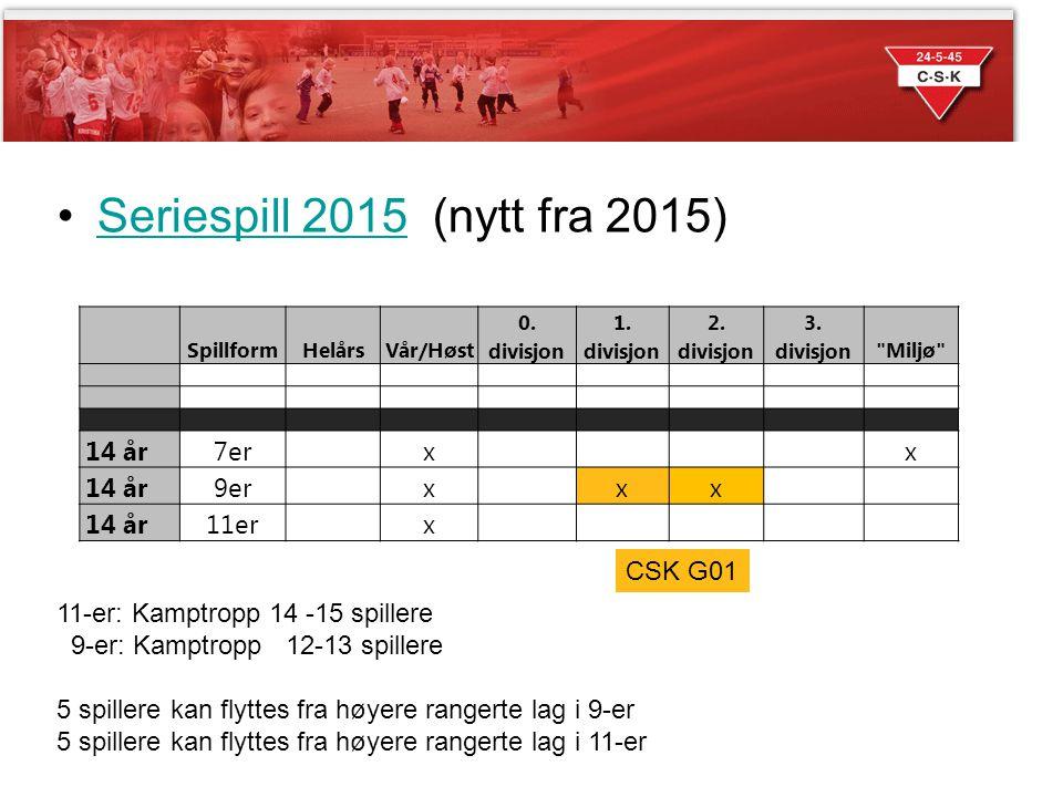 Sesongen 2014 Seriespill 2015 (nytt fra 2015) 14 år 7er x 9er 11er