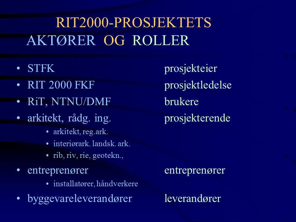 RIT2000-PROSJEKTETS AKTØRER OG ROLLER