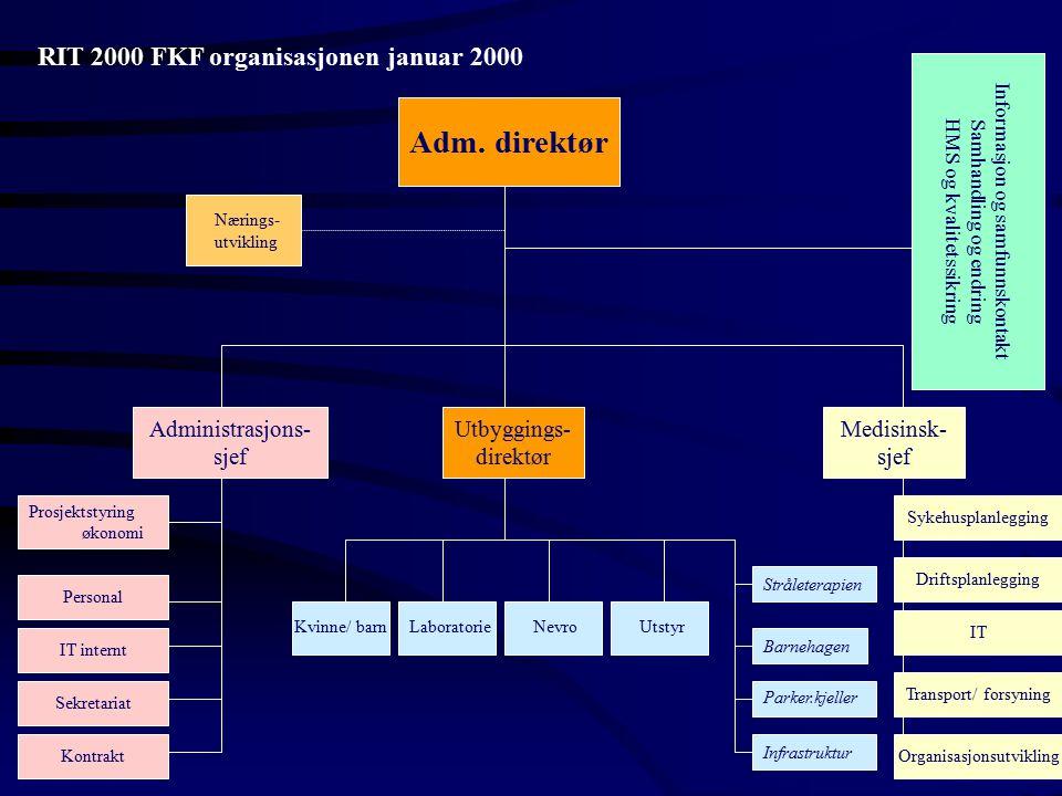 Adm. direktør RIT 2000 FKF organisasjonen januar 2000 Administrasjons-