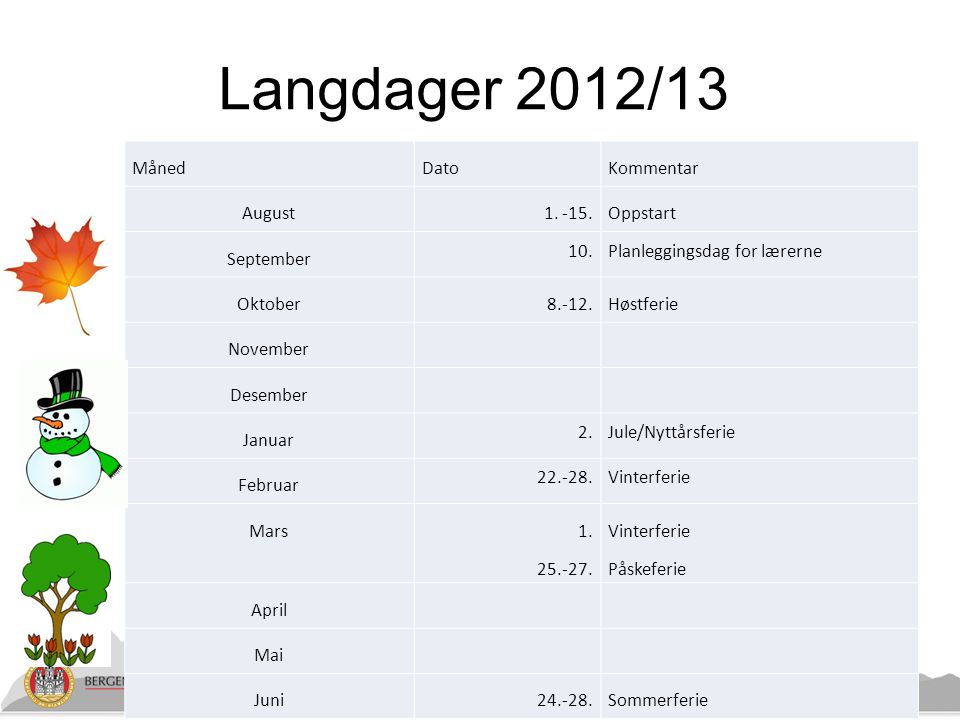 Langdager 2012/13 Måned Dato Kommentar August 1. -15. Oppstart