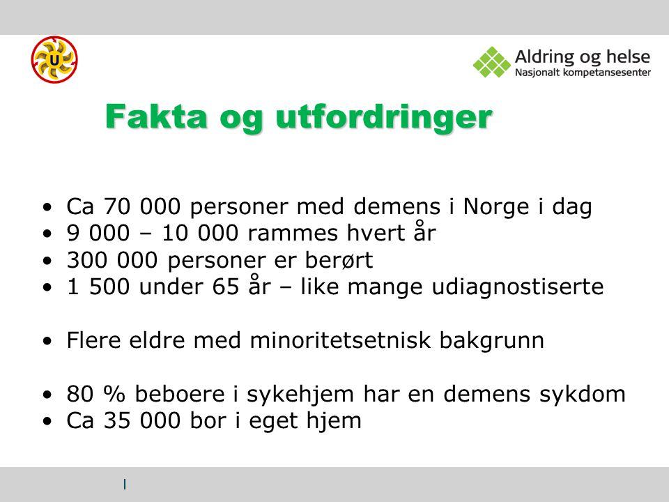 Fakta og utfordringer Ca 70 000 personer med demens i Norge i dag