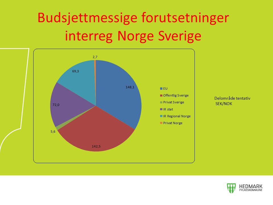 Budsjettmessige forutsetninger interreg Norge Sverige