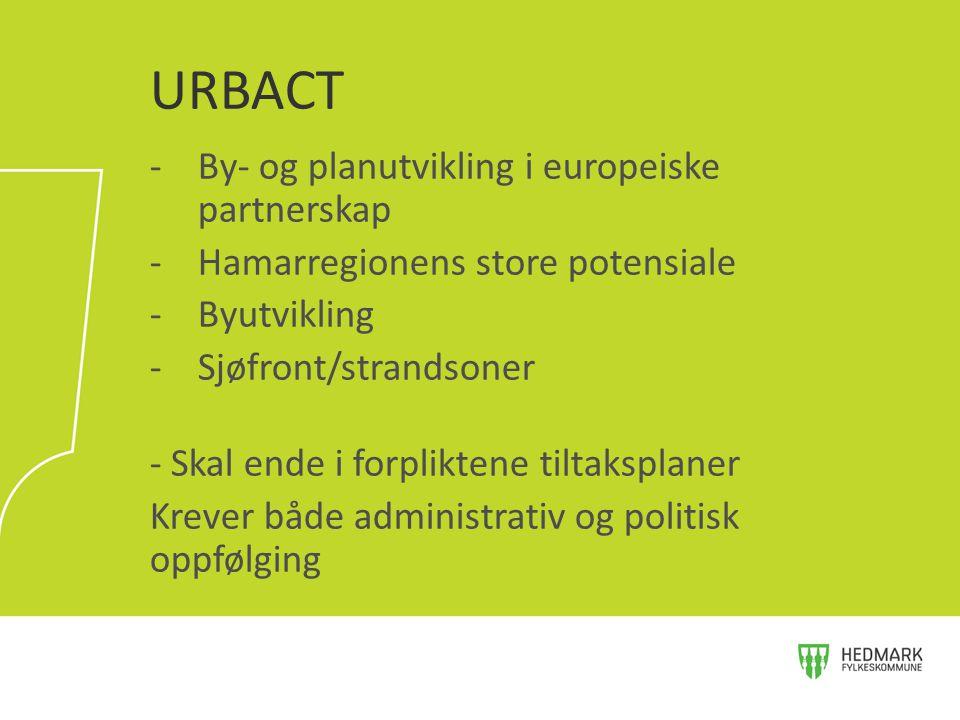 URBACT By- og planutvikling i europeiske partnerskap