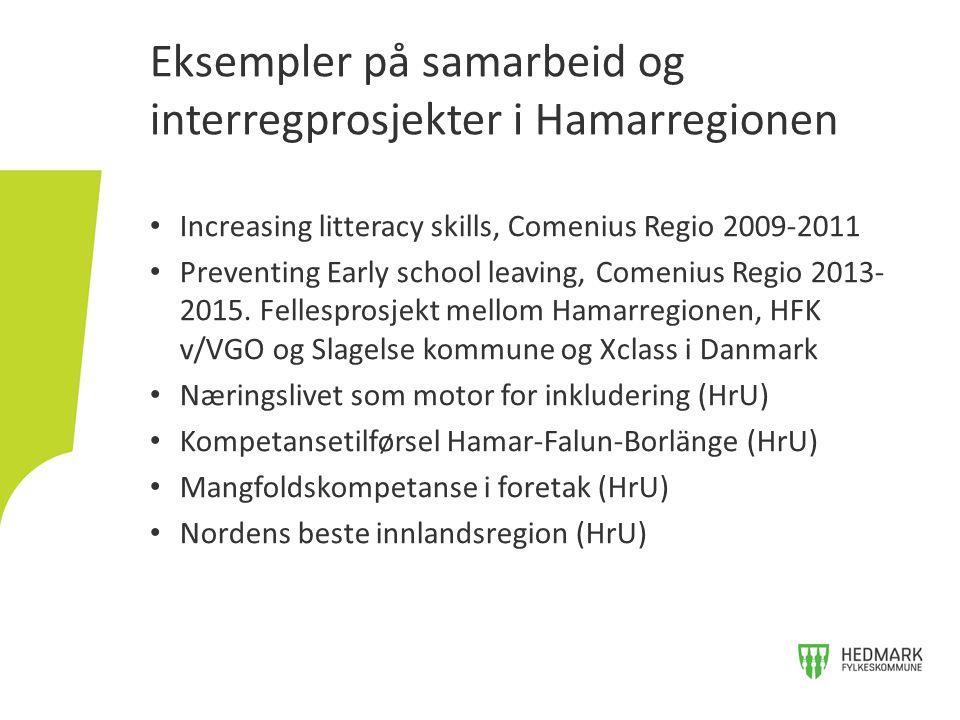 Eksempler på samarbeid og interregprosjekter i Hamarregionen