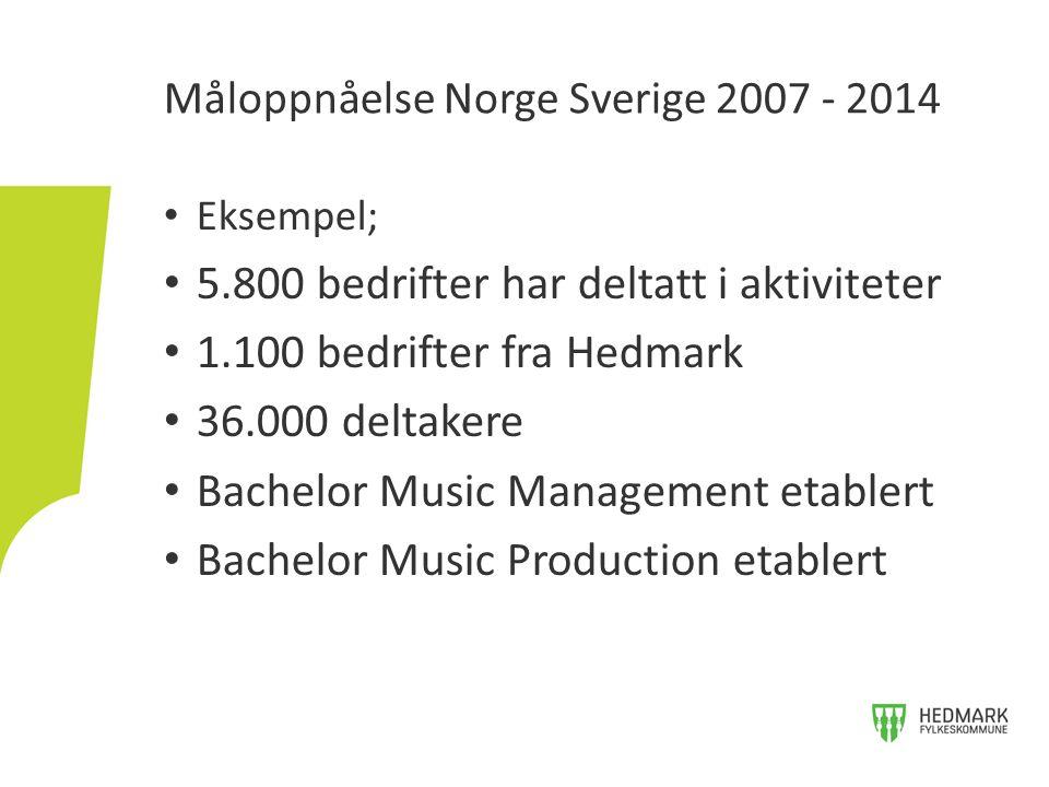 Måloppnåelse Norge Sverige 2007 - 2014