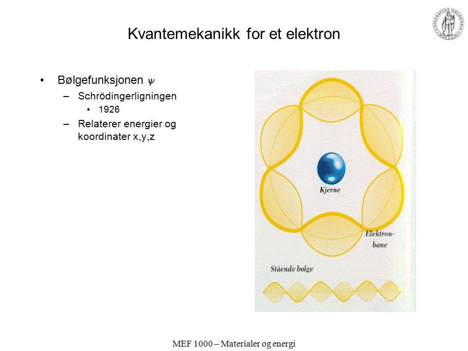 Kvantemekanikk for et elektron
