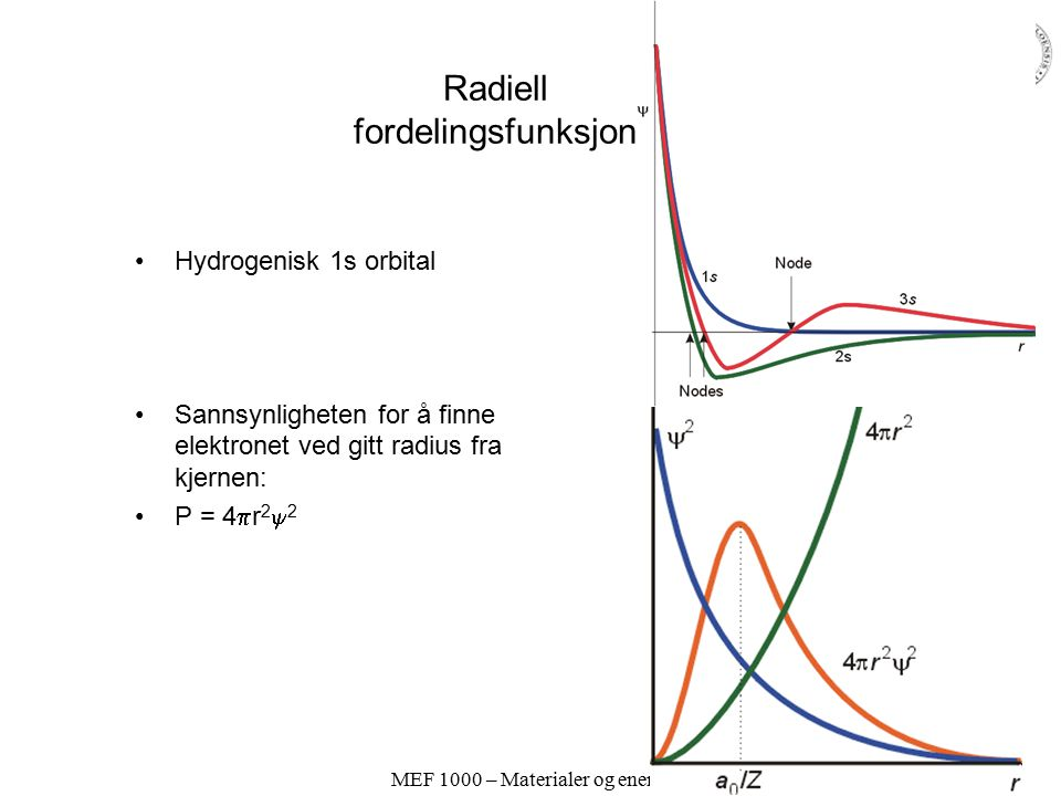 Radiell fordelingsfunksjon