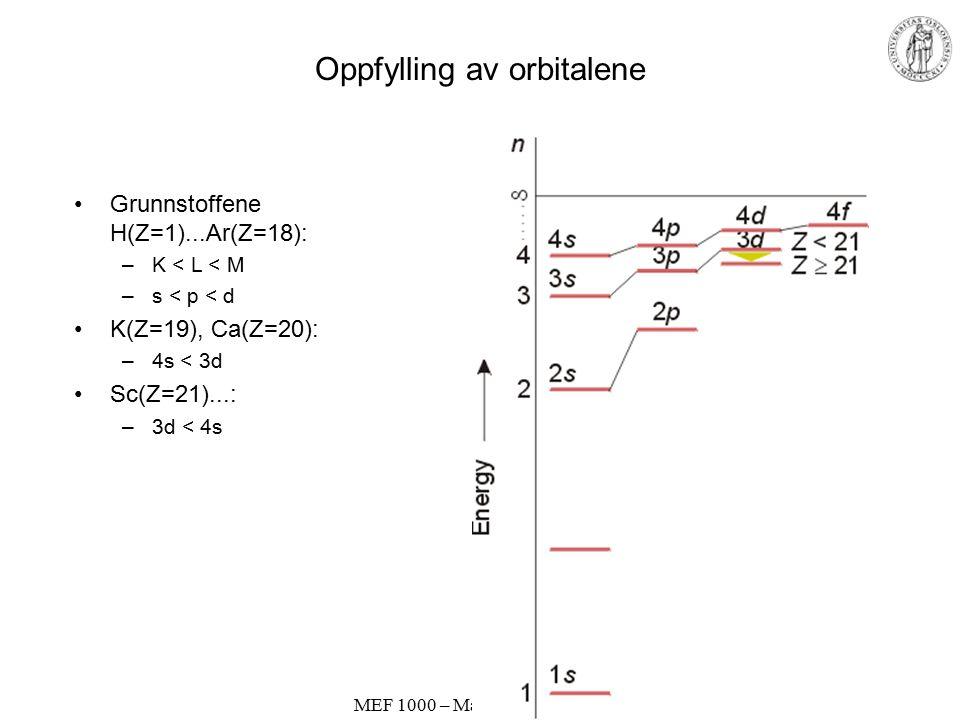 Oppfylling av orbitalene