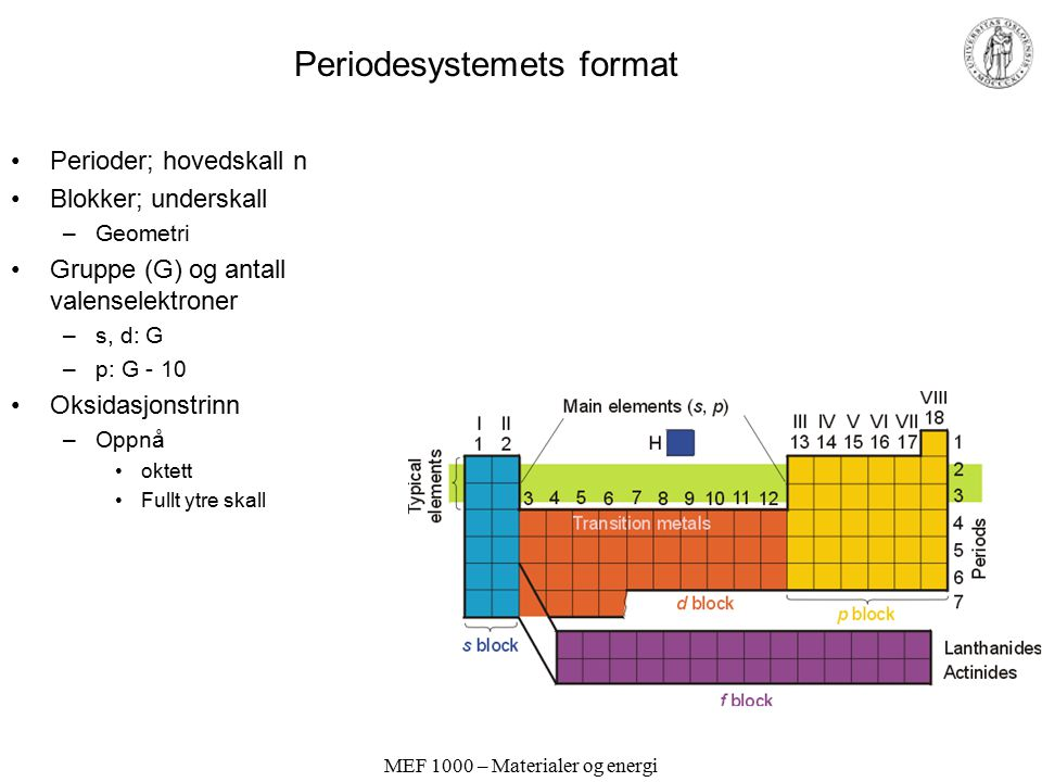 Periodesystemets format