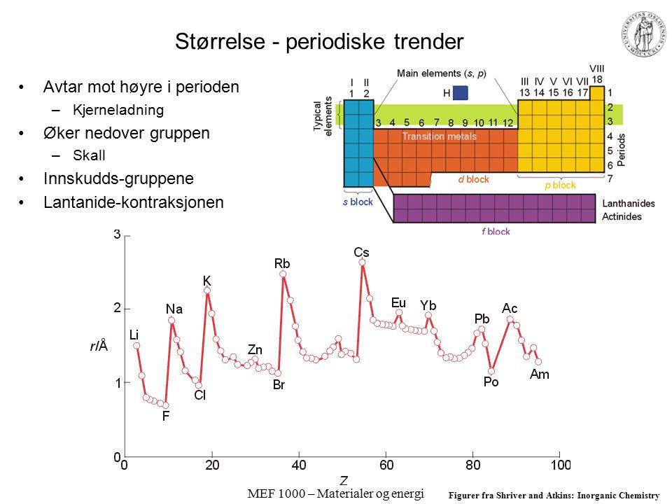 Størrelse - periodiske trender