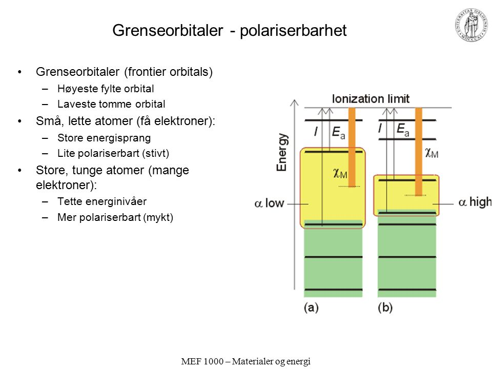 Grenseorbitaler - polariserbarhet