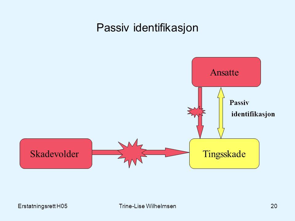 Passiv identifikasjon