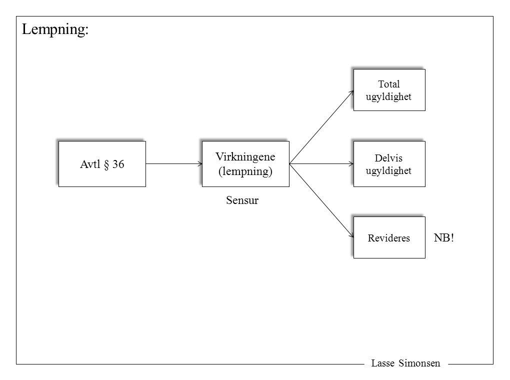 Lempning: Virkningene Avtl § 36 (lempning) Sensur NB! Total ugyldighet