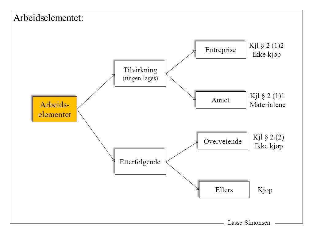 Arbeidselementet: Arbeids- elementet Kjl § 2 (1)2 Entreprise Ikke kjøp