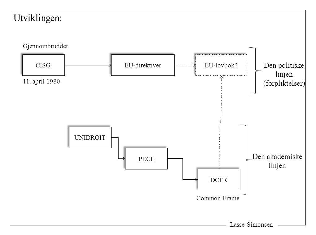 Utviklingen: Den politiske linjen (forpliktelser) Den akademiske