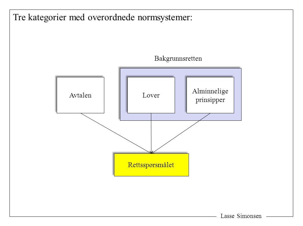 Tre kategorier med overordnede normsystemer:
