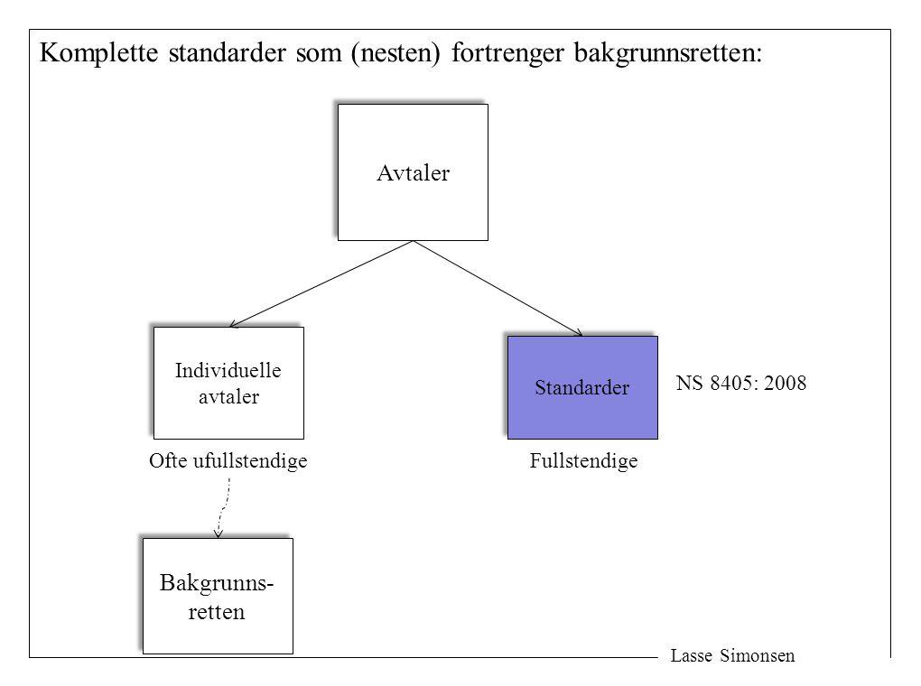 Komplette standarder som (nesten) fortrenger bakgrunnsretten:
