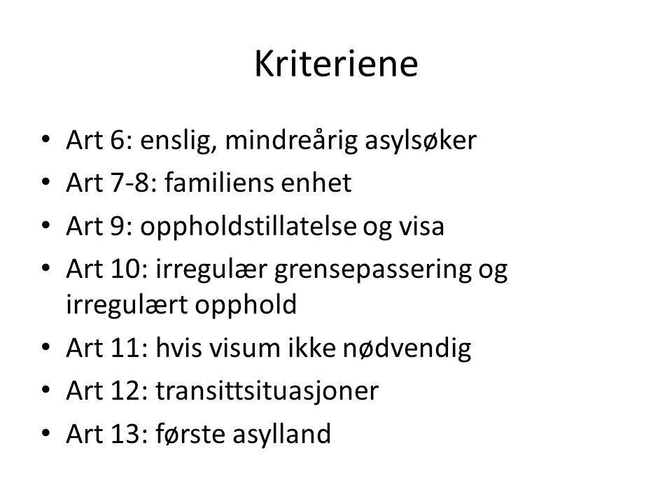 Kriteriene Art 6: enslig, mindreårig asylsøker