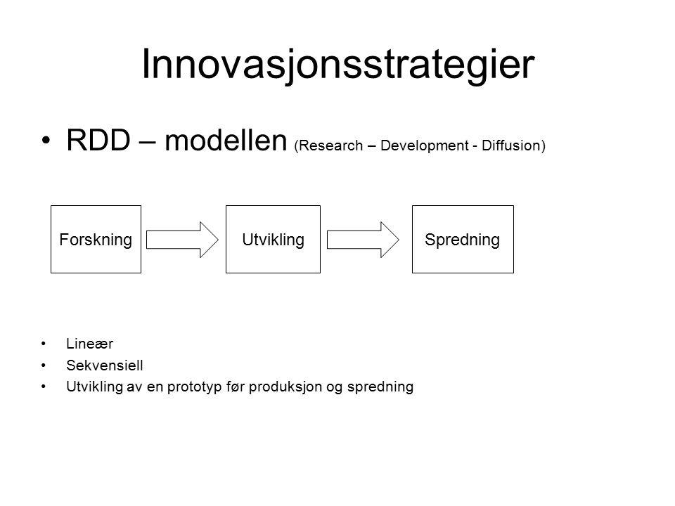 Innovasjonsstrategier