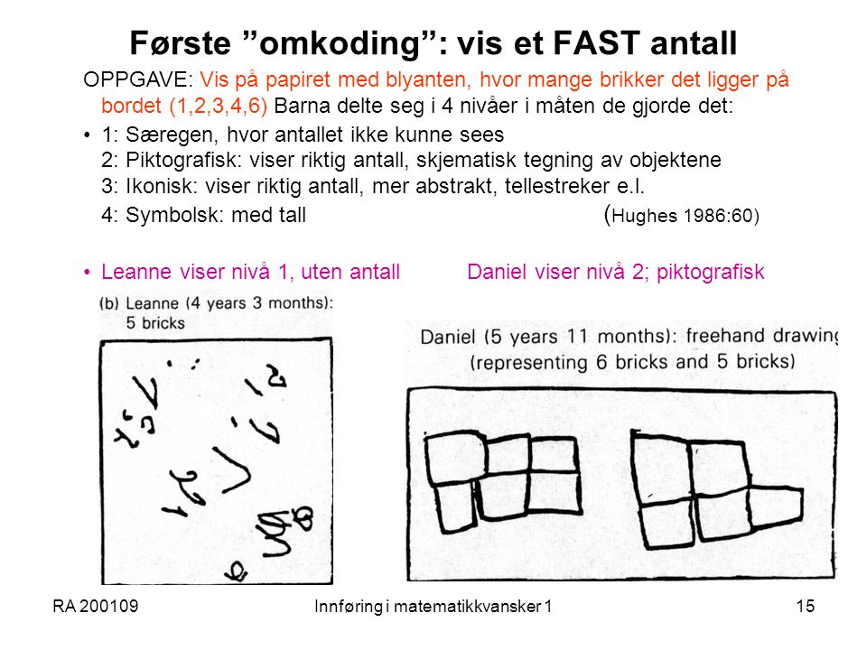 Første omkoding : vis et FAST antall