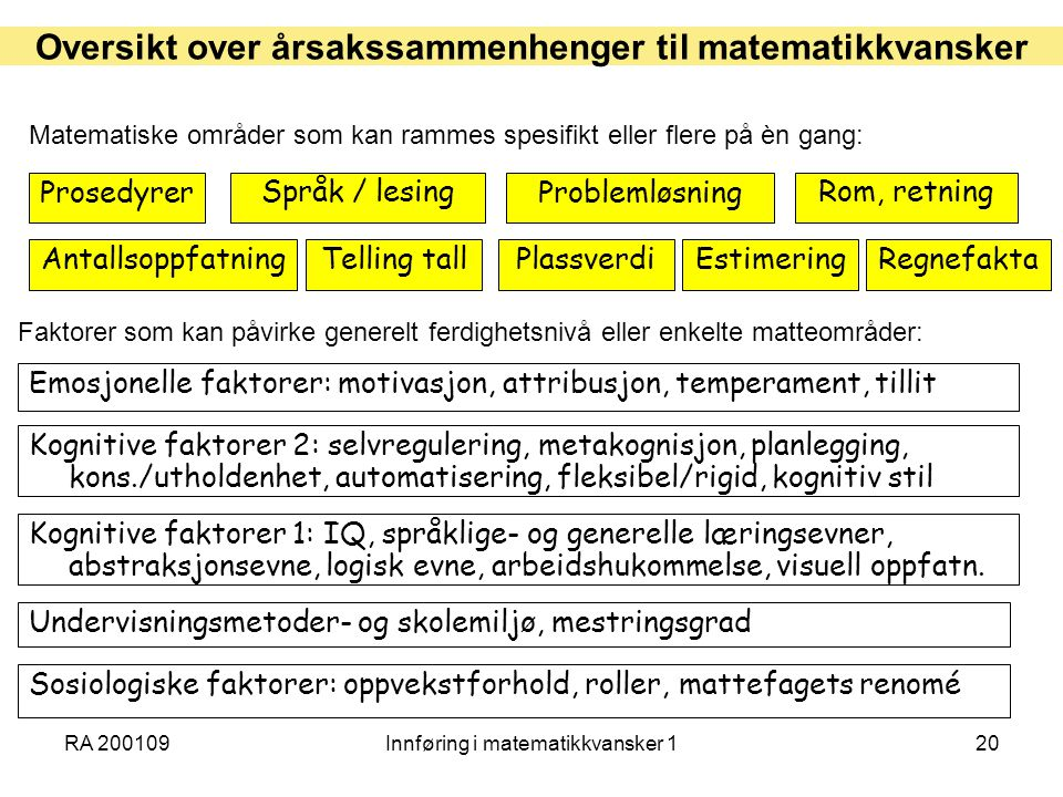 Oversikt over årsakssammenhenger til matematikkvansker