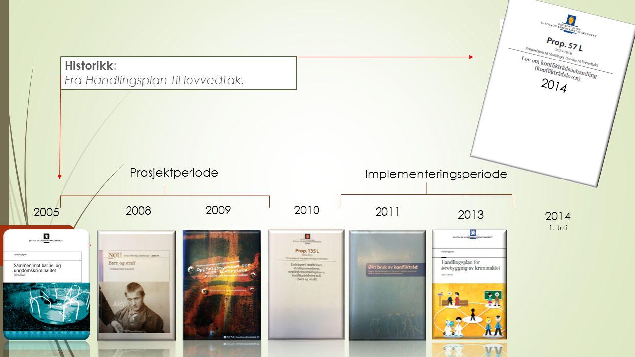 Fra Handlingsplan til lovvedtak. 2014