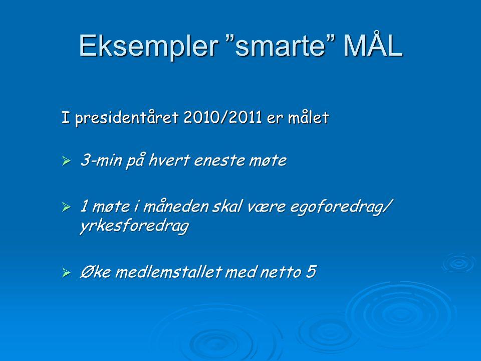 Eksempler smarte MÅL