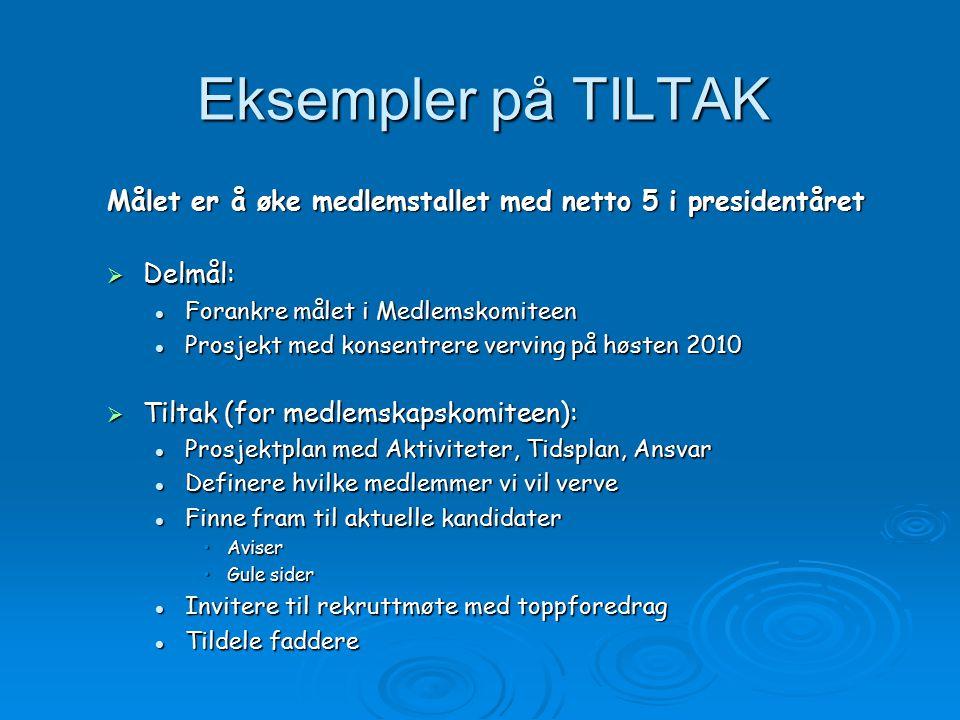 Eksempler på TILTAK Målet er å øke medlemstallet med netto 5 i presidentåret. Delmål: Forankre målet i Medlemskomiteen.