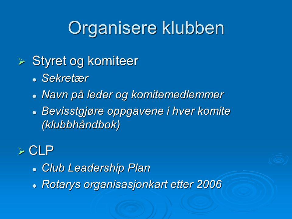 Organisere klubben Styret og komiteer CLP Sekretær
