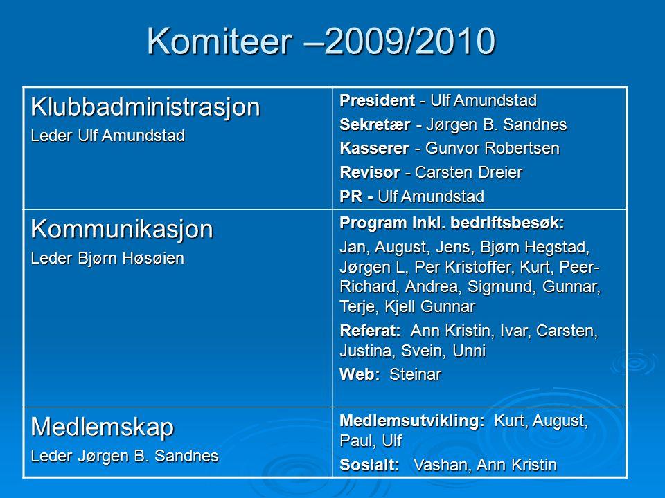 Komiteer –2009/2010 Klubbadministrasjon Kommunikasjon Medlemskap
