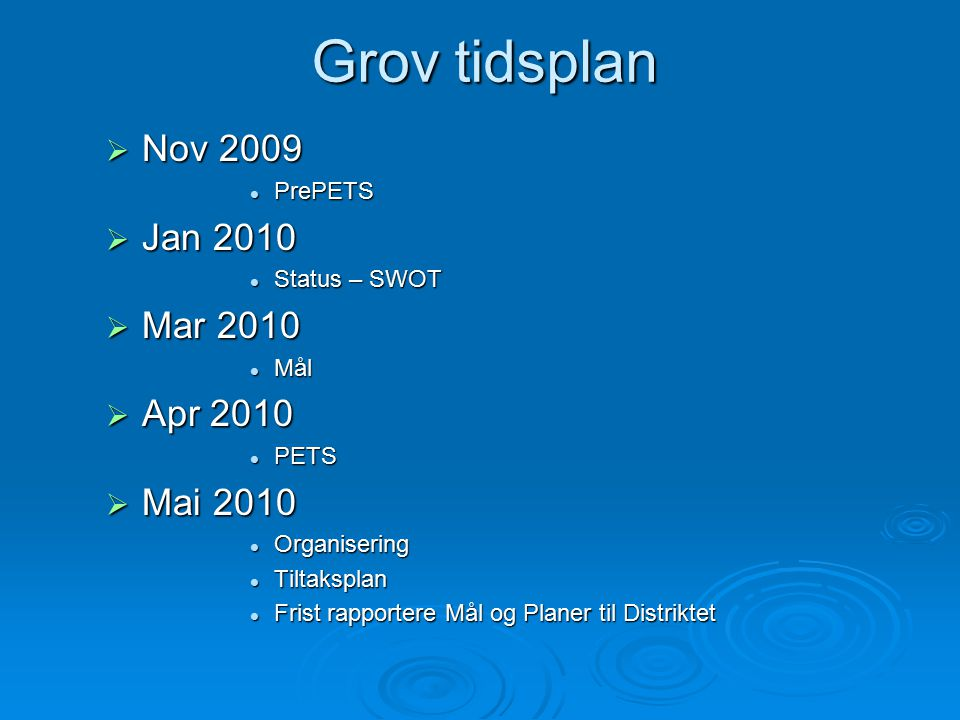 Grov tidsplan Nov 2009 Jan 2010 Mar 2010 Apr 2010 Mai 2010 PrePETS