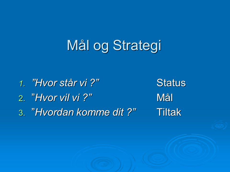 Mål og Strategi Hvor står vi Status Hvor vil vi Mål