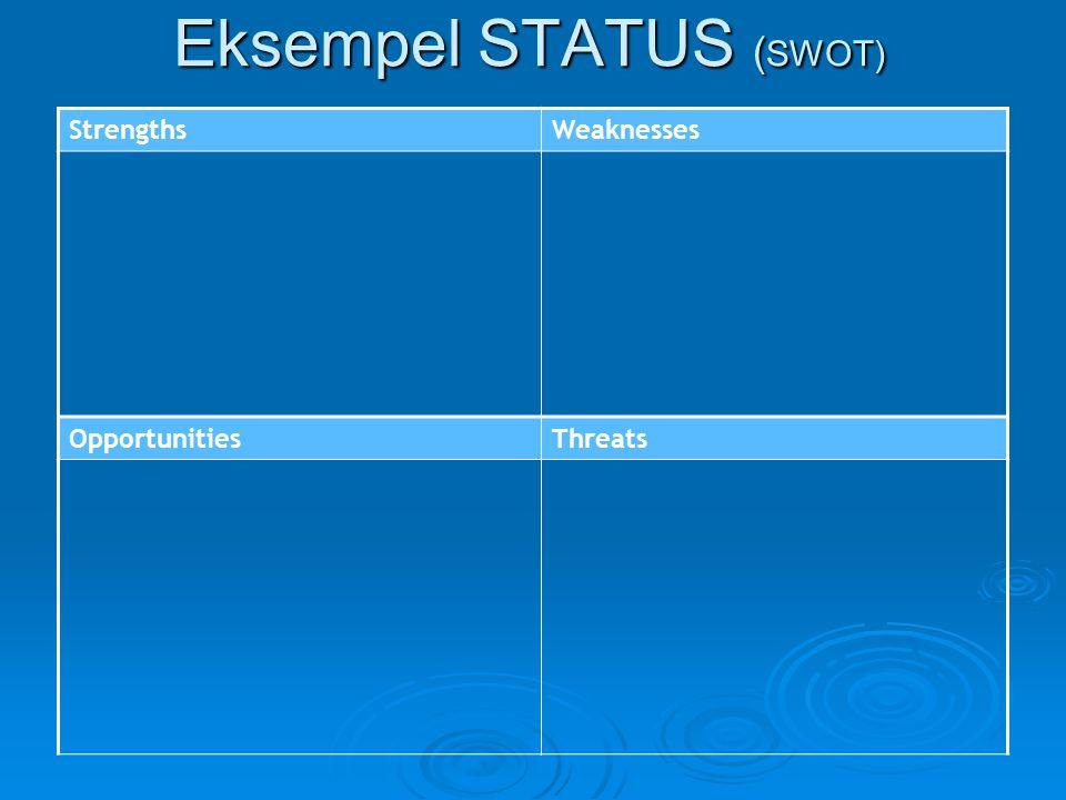 Eksempel STATUS (SWOT)