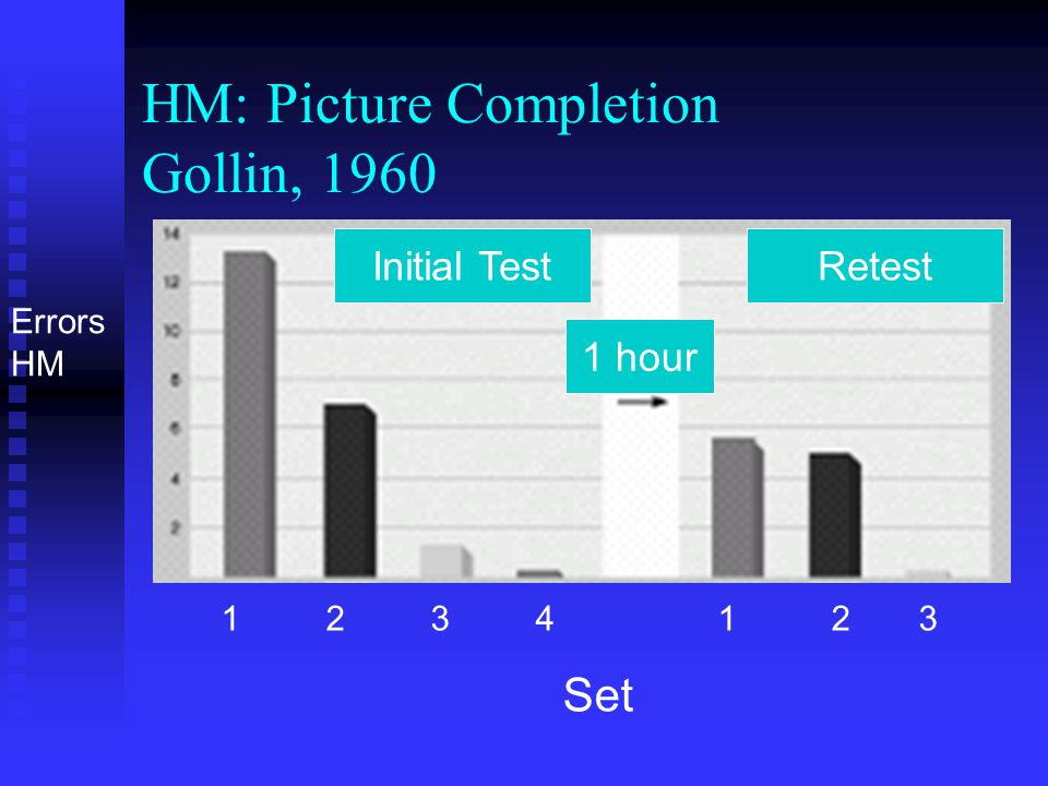 HM: Picture Completion Gollin, 1960