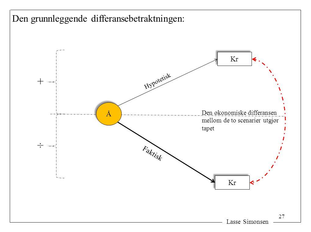 + ÷ Den grunnleggende differansebetraktningen: Kr Å Faktisk Kr