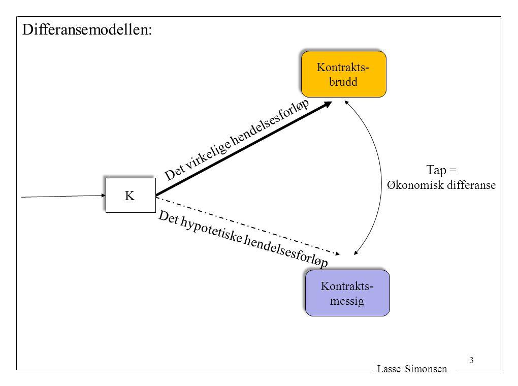Differansemodellen: Det virkelige hendelsesforløp Tap = K