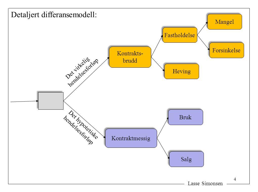 Detaljert differansemodell: