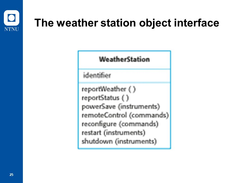 The weather station object interface