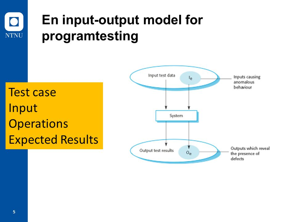 En input-output model for programtesting