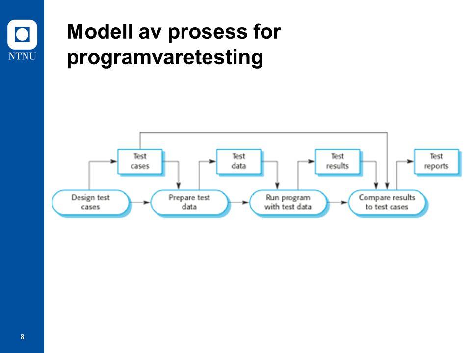 Modell av prosess for programvaretesting