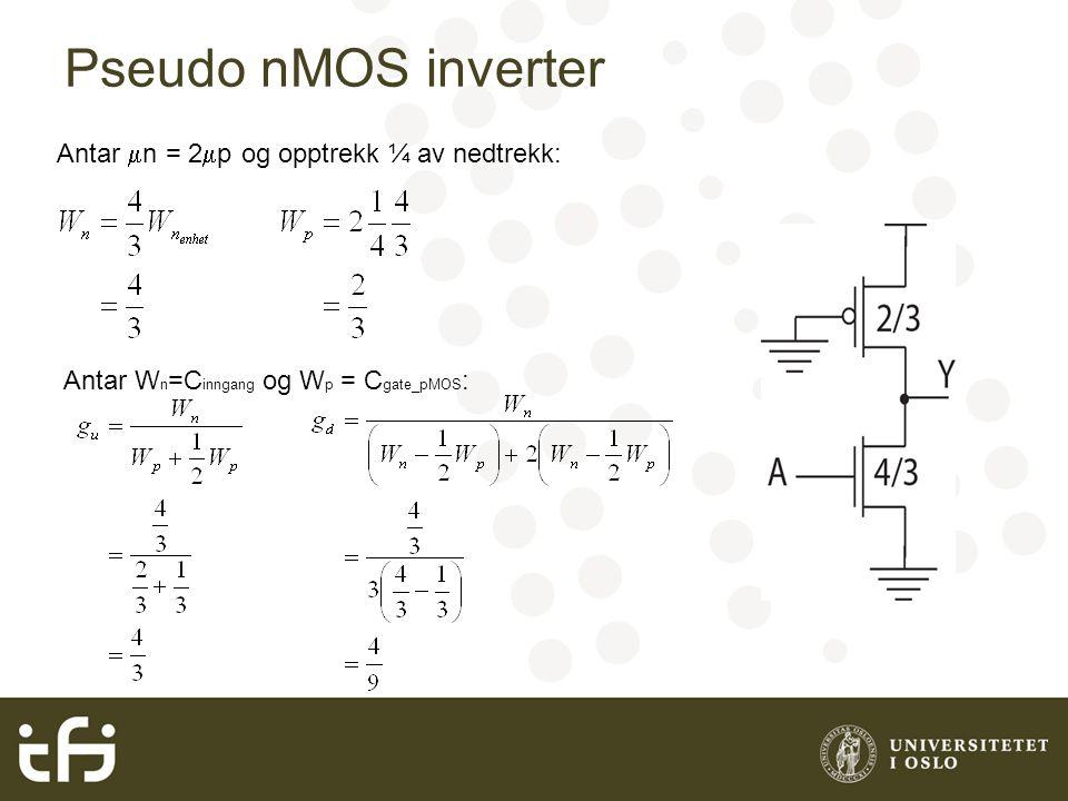 Pseudo nMOS inverter Antar mn = 2mp og opptrekk ¼ av nedtrekk: