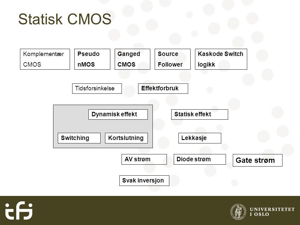 Statisk CMOS Gate strøm Komplementær CMOS Pseudo nMOS Ganged CMOS
