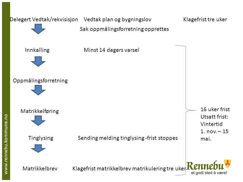 Delegert Vedtak/rekvisisjon