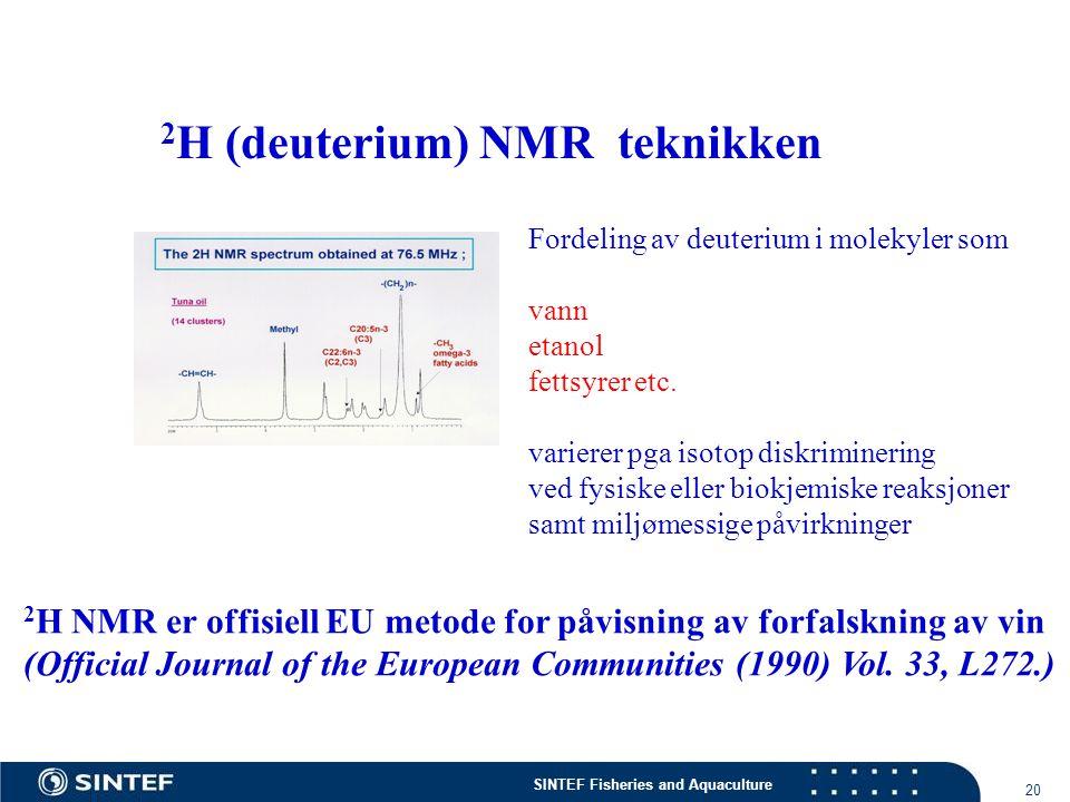 2H (deuterium) NMR teknikken