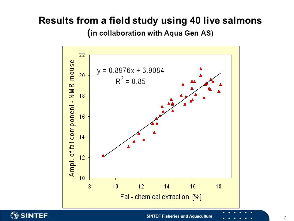 Results from a field study using 40 live salmons (in collaboration with Aqua Gen AS)