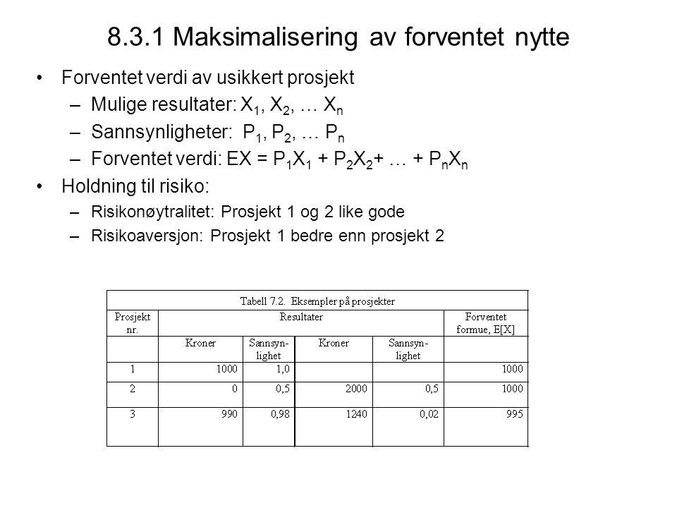8.3.1 Maksimalisering av forventet nytte