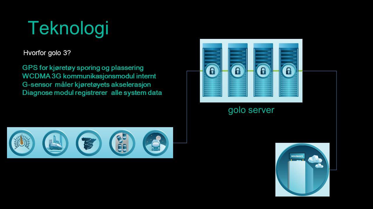 Teknologi golo server Hvorfor golo 3